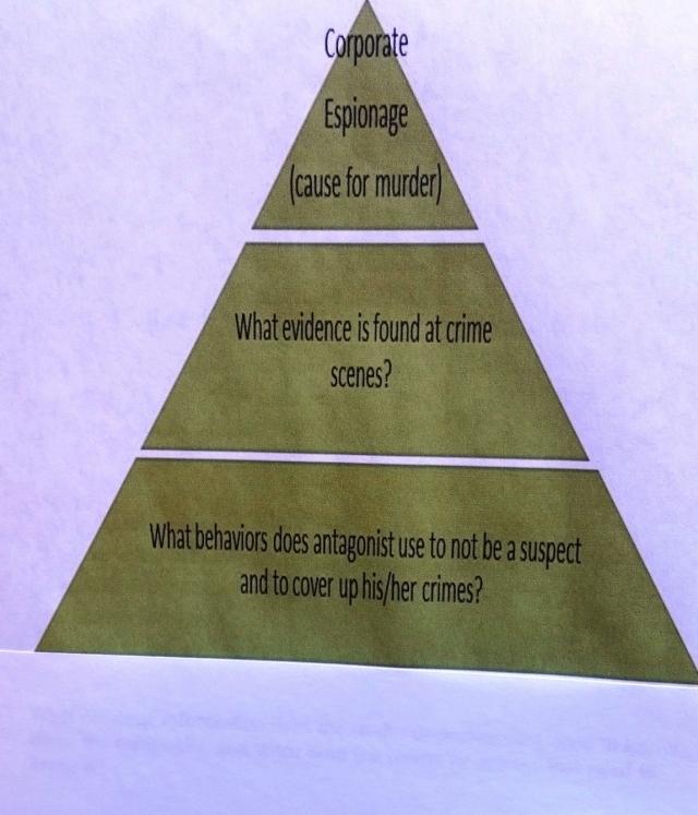 clues 2